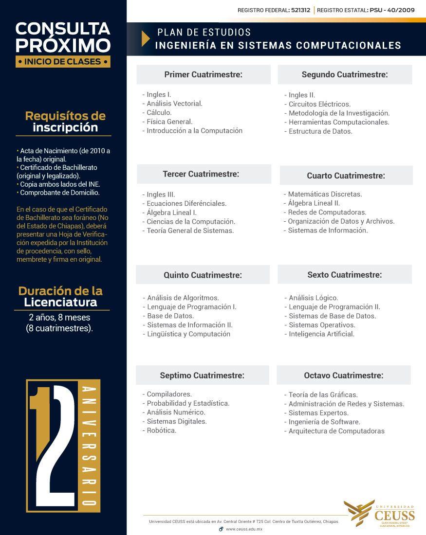 INGENIERÍA-EN-SISTEMAS-COMPUTACIONALES-SEMIESCOLARIZADO