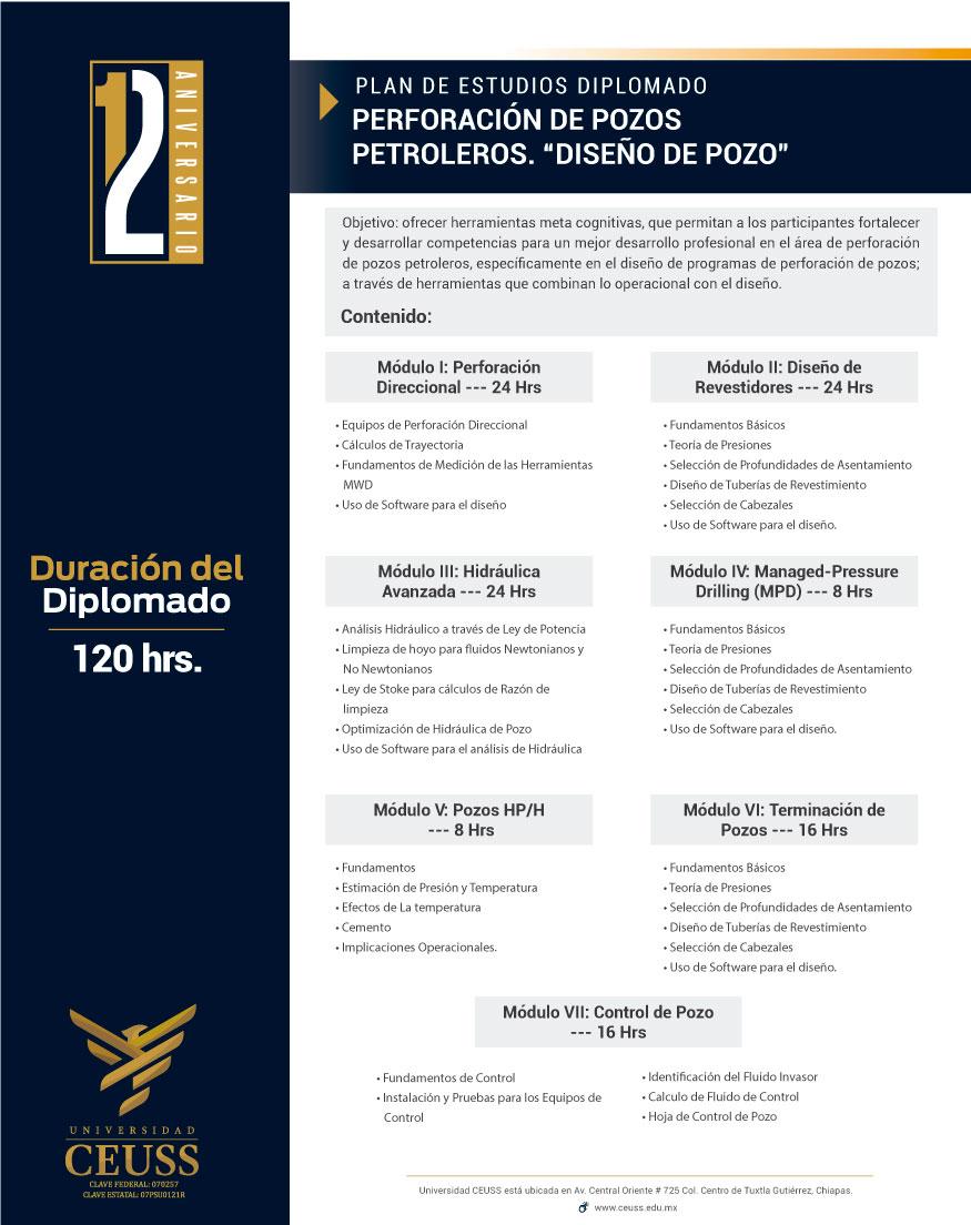 PERFORACION DE POZOS PETROLEROS
